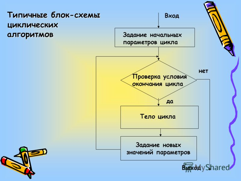 блок-схемы циклических