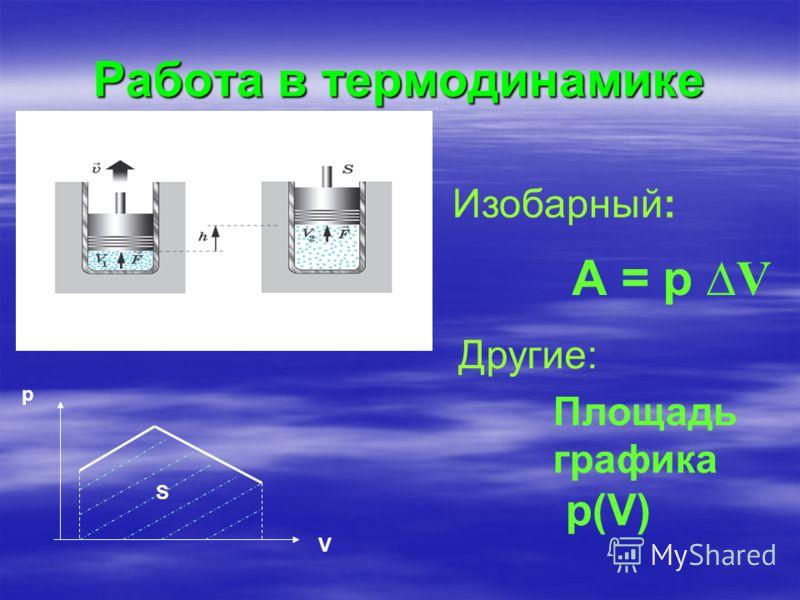 Работа в термодинамике Изобарный: А = p V Другие: Площадь графика p(V) p V S