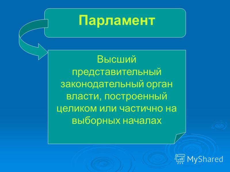 Парламент Высший представительный законодательный орган власти, построенный целиком или частично на выборных началах