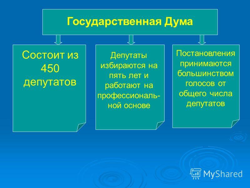 Государственная Дума Состоит из 450 депутатов Депутаты избираются на пять лет и работают на профессиональ- ной основе Постановления принимаются больши