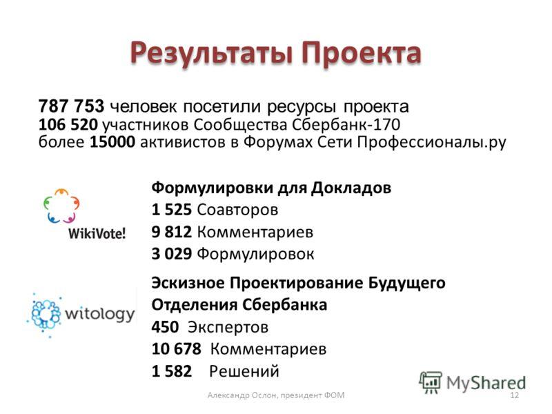 Результаты Проекта Александр Ослон, президент ФОМ12 787 753 человек посетили ресурсы проекта 106 520 участников Сообщества Сбербанк-170 более 15000 активистов в Форумах Сети Профессионалы.ру Формулировки для Докладов 1 525 Соавторов 9 812 Комментарие