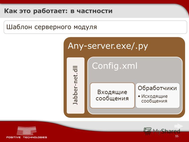 15 Как это работает: в частности Any-server.exe/.py Jabber-net.dll Config.xml Входящие сообщения Обработчик и Исходящие сообщения Шаблон серверного модуля