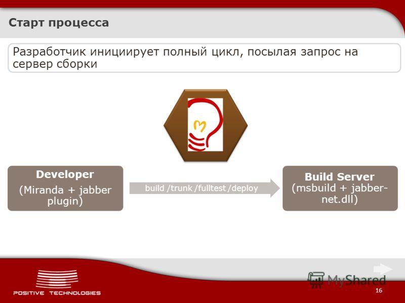 16 Старт процесса Developer (Miranda + jabber plugin) build /trunk /fulltest /deploy Build Server (msbuild + jabber- net.dll) Разработчик инициирует полный цикл, посылая запрос на сервер сборки