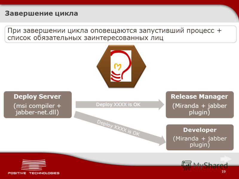 19 Завершение цикла Deploy Server (msi compiler + jabber-net.dll) Deploy XXXX is OK Release Manager (Miranda + jabber plugin) Deploy XXXX is OK При завершении цикла оповещаются запустивший процесс + список обязательных заинтересованных лиц
