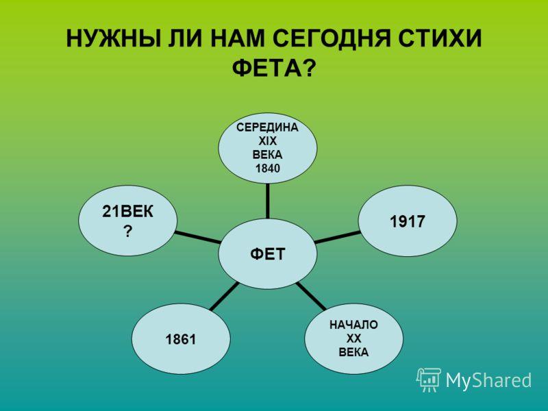 НУЖНЫ ЛИ НАМ СЕГОДНЯ СТИХИ ФЕТА? ФЕТ СЕРЕДИНА ХIХ ВЕКА 1840 1917 НАЧАЛО ХХ ВЕКА 1861 21ВЕК ?