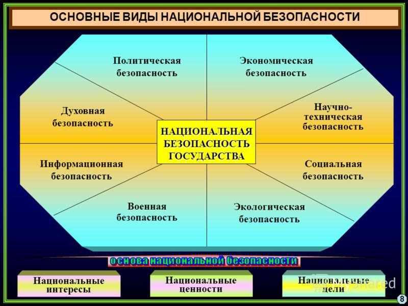 механизмы реализации концепции совершенствования мобилизационной подготовки экономики результатов