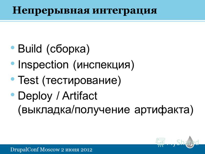 Непрерывная интеграция Build (сборка) Inspection (инспекция) Test (тестирование) Deploy / Artifact (выкладка/получение артифакта)
