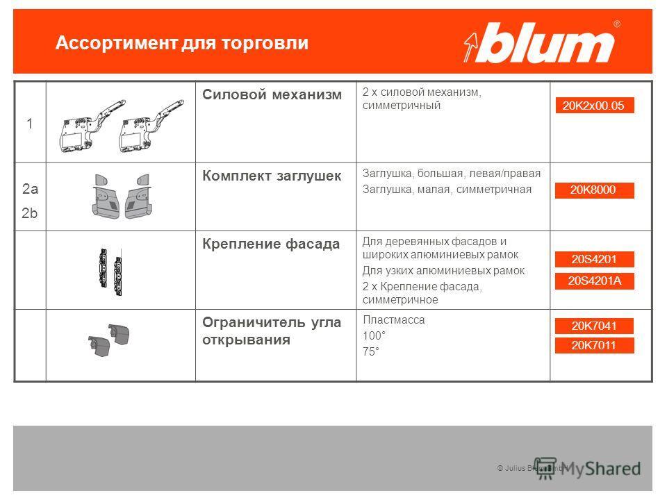 © Julius Blum GmbH Ассортимент для торговли Силовой механизм 2 x силовой механизм, симметричный Комплект заглушек Заглушка, большая, левая/правая Заглушка, малая, симметричная Крепление фасада Для деревянных фасадов и широких алюминиевых рамок Для уз