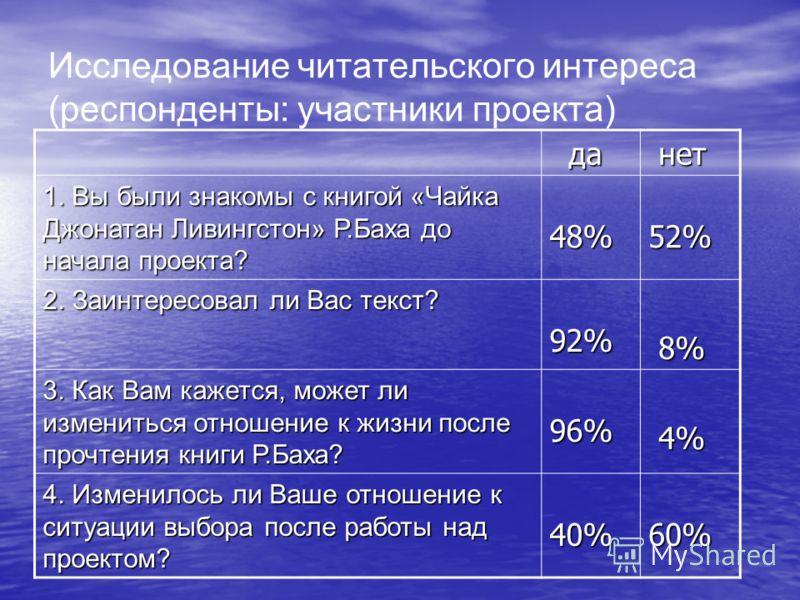 Исследование читательского интереса (респонденты: участники проекта) да да нет нет 1. Вы были знакомы с книгой «Чайка Джонатан Ливингстон» Р.Баха до начала проекта? 48% 48% 52% 52% 2. Заинтересовал ли Вас текст? 92% 92% 8% 8% 3. Как Вам кажется, може