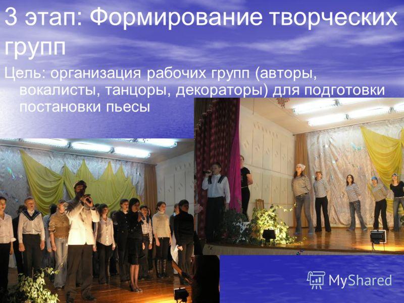 3 этап: Формирование творческих групп Цель: организация рабочих групп (авторы, вокалисты, танцоры, декораторы) для подготовки постановки пьесы
