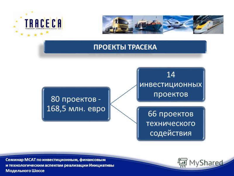 ПРОЕКТЫ ТРАСЕКА 80 проектов - 168,5 млн. евро 14 инвестиционных проектов 66 проектов технического содействия Семинар МСАТ по инвестиционным, финансовым и технологическим аспектам реализации Инициативы Модельного Шоссе