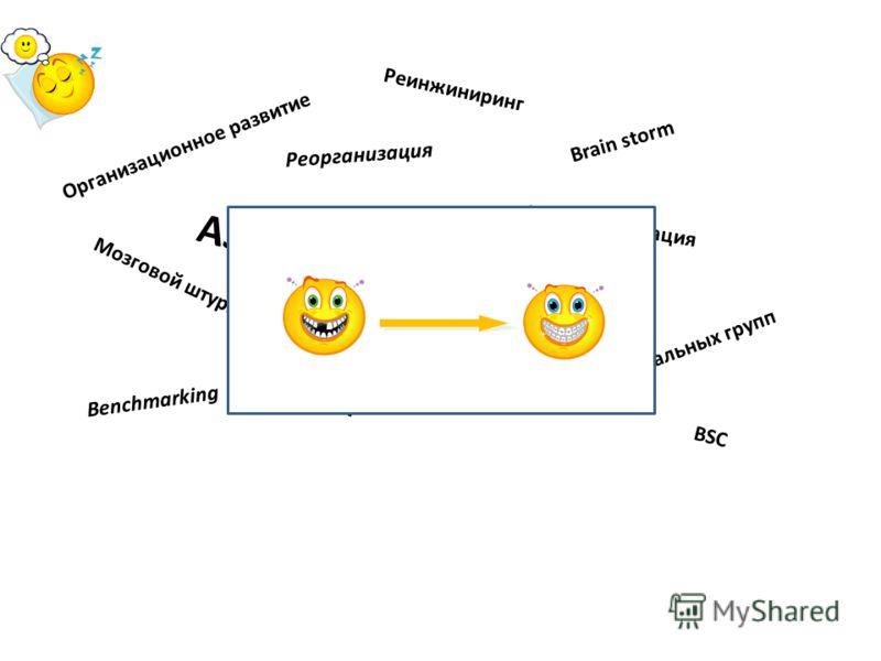Организационное развитие Реинжиниринг Реорганизация Реструктуризация Мозговой штурм Бенчмаркинг Метод нормальных групп AS IS TO BE Brain storm Benchmarking KPI BSC