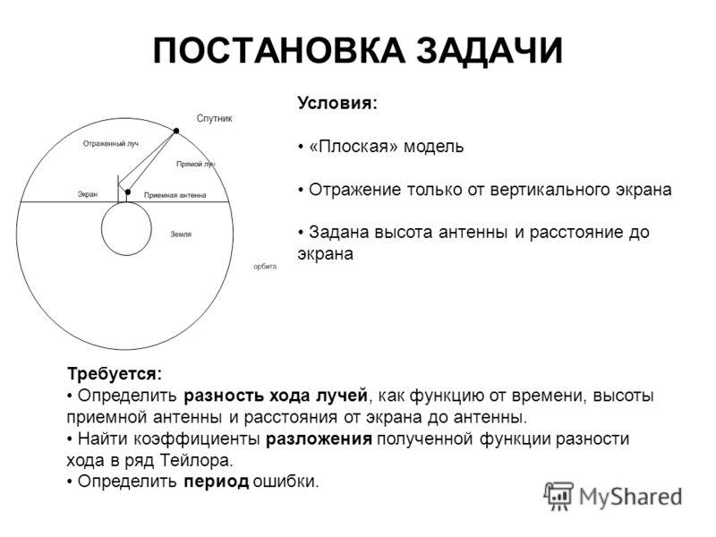 ПОСТАНОВКА ЗАДАЧИ Условия: «Плоская» модель Отражение только от вертикального экрана Задана высота антенны и расстояние до экрана Требуется: Определить разность хода лучей, как функцию от времени, высоты приемной антенны и расстояния от экрана до ант