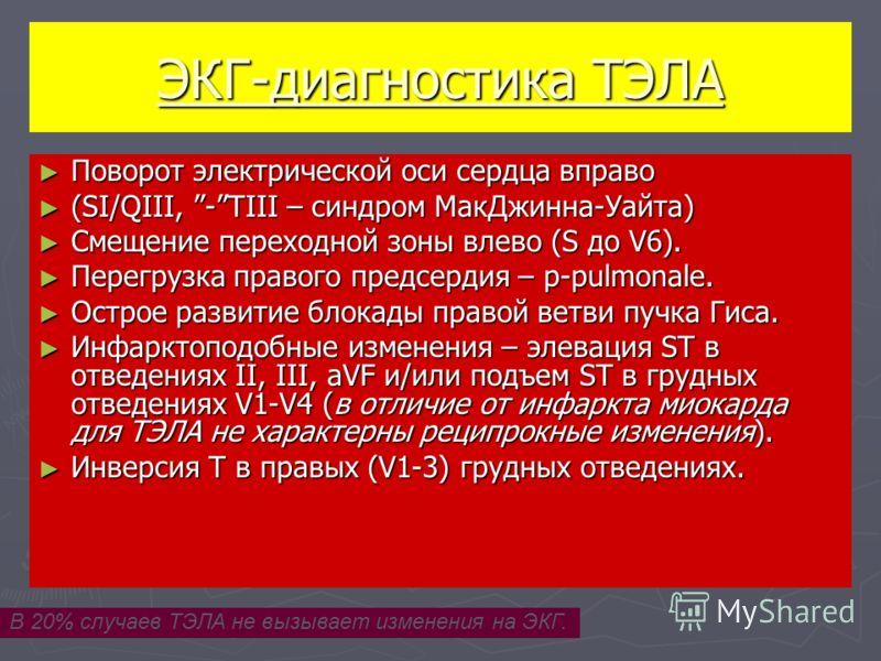 ЭКГ-диагностика ТЭЛА Поворот электрической оси сердца вправо Поворот электрической оси сердца вправо (SI/QIII, -TIII – синдром МакДжинна-Уайта) (SI/QIII, -TIII – синдром МакДжинна-Уайта) Смещение переходной зоны влево (S до V6). Смещение переходной з