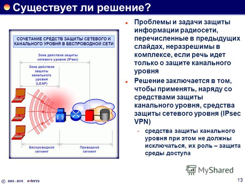 13 Существует ли решение? Проблемы и задачи защиты информации радиосети, перечисленные в предыдущих слайдах, неразрешимы в комплексе, если речь идет только о защите канального уровня Решение заключается в том, чтобы применять, наряду со средствами за