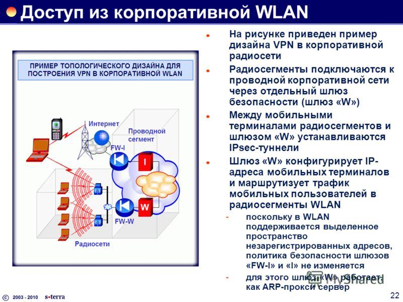 22 Доступ из корпоративной WLAN На рисунке приведен пример дизайна VPN в корпоративной радиосети Радиосегменты подключаются к проводной корпоративной сети через отдельный шлюз безопасности (шлюз «W») Между мобильными терминалами радиосегментов и шлюз