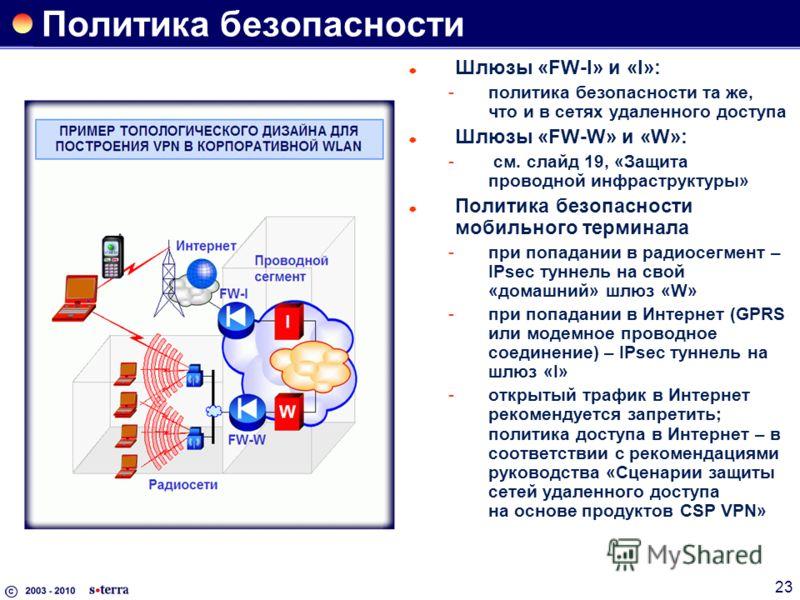 23 Политика безопасности Шлюзы «FW-I» и «I»: политика безопасности та же, что и в сетях удаленного доступа Шлюзы «FW-W» и «W»:  см. слайд 19, «Защита проводной инфраструктуры» Политика безопасности мобильного терминала при попадании в радиосегмент
