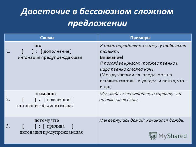 сложном предложении Схемы
