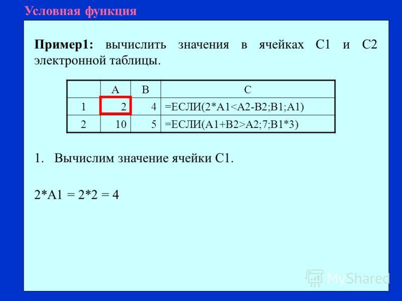 Условная функция Пример1: вычислить значения в ячейках С1 и С2 электронной таблицы. АВС 124=ЕСЛИ(2*А1A2;7;B1*3) 1.Вычислим значение ячейки С1. 2*А1 = 2*2 = 4