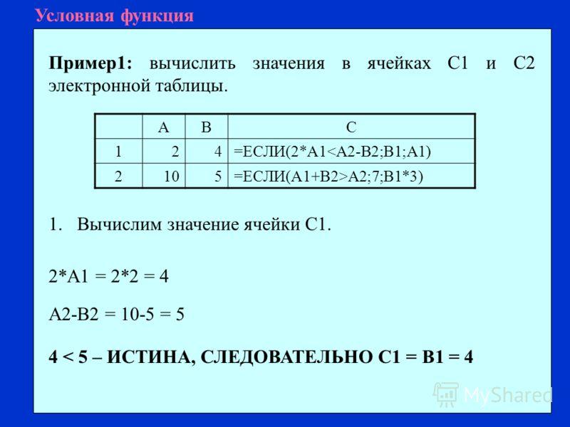 Условная функция Пример1: вычислить значения в ячейках С1 и С2 электронной таблицы. АВС 124=ЕСЛИ(2*А1A2;7;B1*3) 1.Вычислим значение ячейки С1. 2*А1 = 2*2 = 4 А2-В2 = 10-5 = 5 4 < 5 – ИСТИНА, СЛЕДОВАТЕЛЬНО С1 = В1 = 4