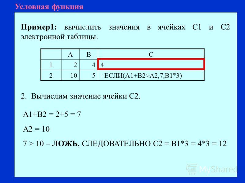 Условная функция Пример1: вычислить значения в ячейках С1 и С2 электронной таблицы. АВС 1244 2105=ЕСЛИ(А1+B2>A2;7;B1*3) 2. Вычислим значение ячейки С2. A1+B2 = 2+5 = 7 A2 = 10 7 > – ЛОЖЬ, СЛЕДОВАТЕЛЬНО С2 = В1*3 = 4*3 = 12