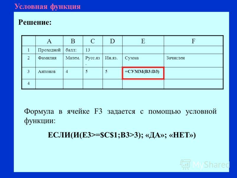 Условная функция Решение: ABCDEF 1Проходнойбалл:13 2ФамилияМатем.Русс.яз. Ин.яз.СуммаЗачислен 3Антонов455=СУММ(В3:D3) 4 Формула в ячейке F3 задается с помощью условной функции: ЕСЛИ(И(Е3>=$C$1;B3>3); «ДА»; «НЕТ»)