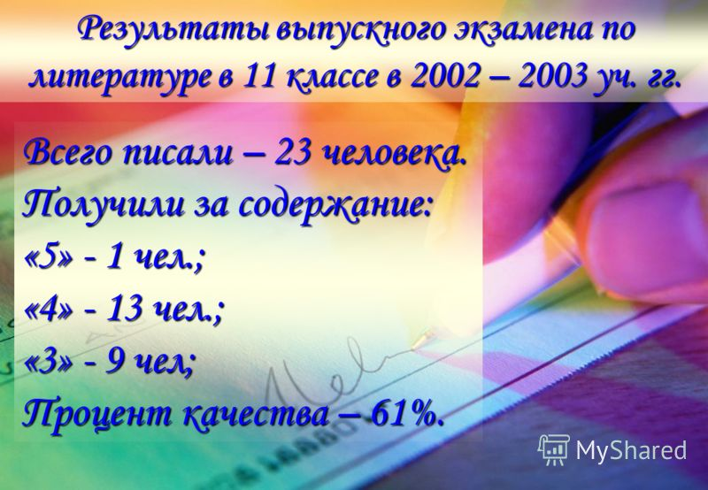 Результаты выпускного экзамена по литературе в 11 классе в 2002 – 2003 уч. гг. Всего писали – 23 человека. Получили за содержание: «5» - 1 чел.; «4» - 13 чел.; «3» - 9 чел; Процент качества – 61%.