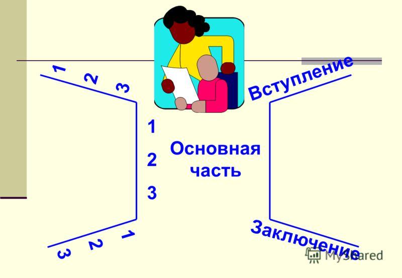 Вступление Основная часть Заключение 123123 123123 123123
