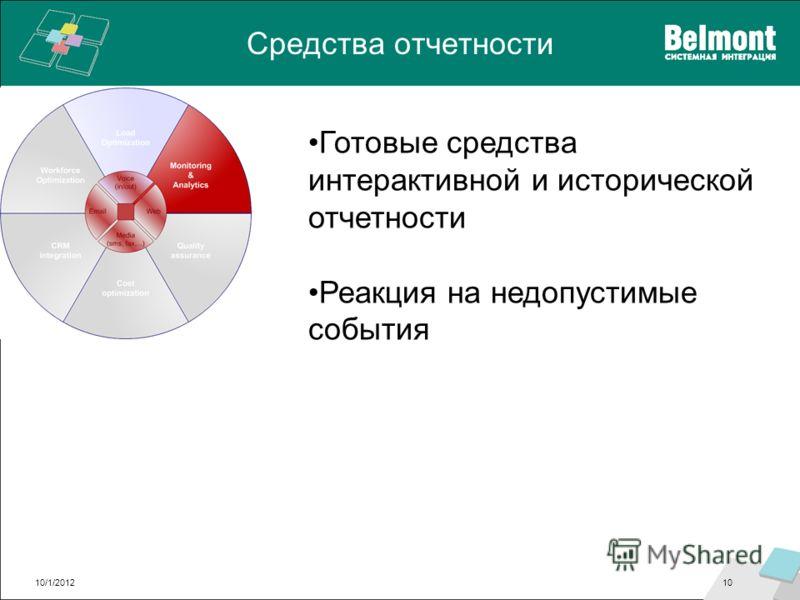 Средства отчетности 8/28/201210 Готовые средства интерактивной и исторической отчетности Реакция на недопустимые события
