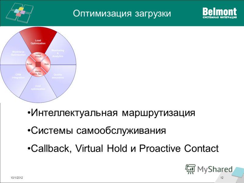 Оптимизация загрузки 8/28/201212 Интеллектуальная маршрутизация Системы самообслуживания Callback, Virtual Hold и Proactive Contact