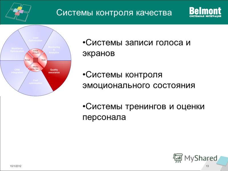 Системы контроля качества 8/28/201213 Системы записи голоса и экранов Системы контроля эмоционального состояния Системы тренингов и оценки персонала