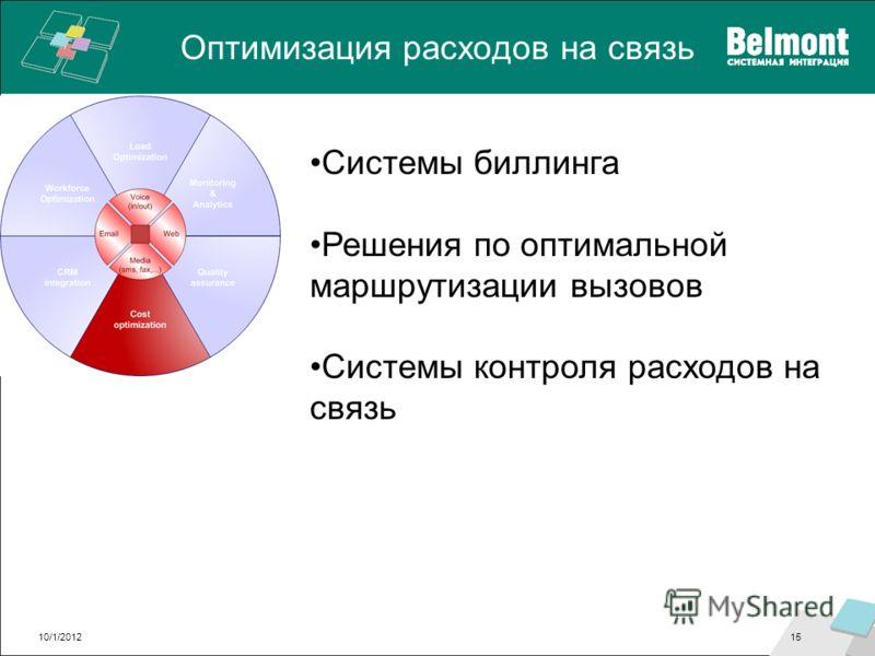 Оптимизация расходов на связь 8/28/201215 Системы биллинга Решения по оптимальной маршрутизации вызовов Системы контроля расходов на связь