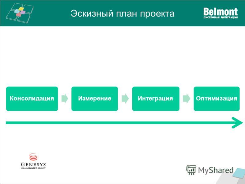 Эскизный план проекта КонсолидацияИзмерениеИнтеграцияОптимизация
