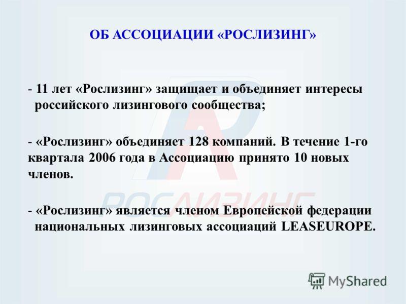 ОБ АССОЦИАЦИИ «РОСЛИЗИНГ» - 11 лет «Рослизинг» защищает и объединяет интересы российского лизингового сообщества; - «Рослизинг» объединяет 128 компаний. В течение 1-го квартала 2006 года в Ассоциацию принято 10 новых членов. - «Рослизинг» является чл