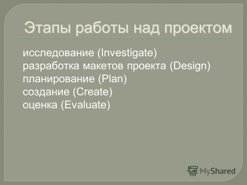 Этапы работы над проектом исследование (Investigate) разработка макетов проекта (Design) планирование (Plan) создание (Create) оценка (Evaluate)
