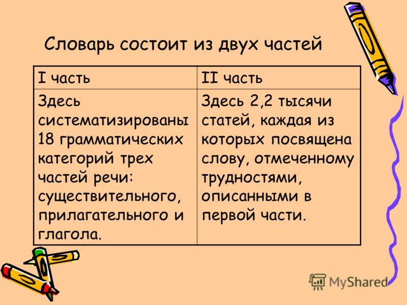 Словарь состоит из двух частей I частьII часть Здесь систематизированы 18 грамматических категорий трех частей речи: существительного, прилагательного и глагола. Здесь 2,2 тысячи статей, каждая из которых посвящена слову, отмеченному трудностями, опи