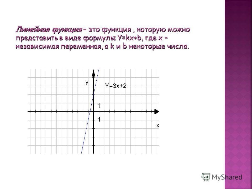 Линейная функция – это функция, которую можно представить в виде формулы Y=kx+b, где х – независимая переменная, а k и b некоторые числа. x y 1 1 Y=3x+2