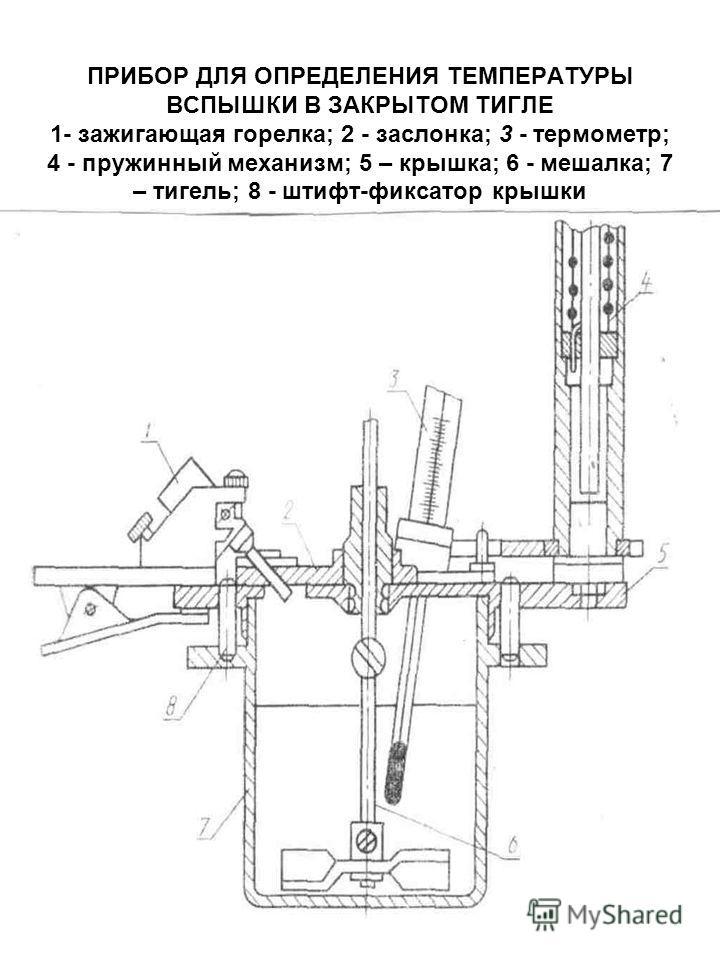 ПРИБОР ДЛЯ ОПРЕДЕЛЕНИЯ ТЕМПЕРАТУРЫ ВСПЫШКИ В ЗАКРЫТОМ ТИГЛЕ 1- зажигающая горелка; 2 - заслонка; 3 - термометр; 4 - пружинный механизм; 5 – крышка; 6 - мешалка; 7 – тигель; 8 - штифт-фиксатор крышки