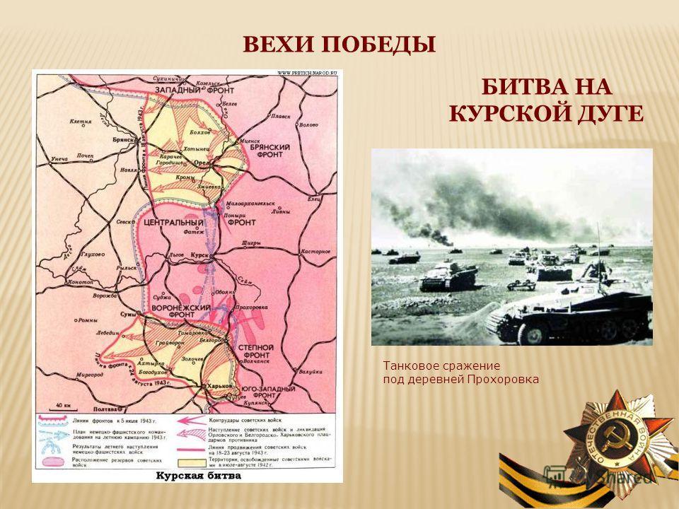 ВЕХИ ПОБЕДЫ БИТВА НА КУРСКОЙ ДУГЕ Танковое сражение под деревней Прохоровка