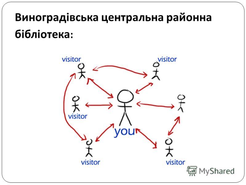Виноградівська центральна районна бібліотека :