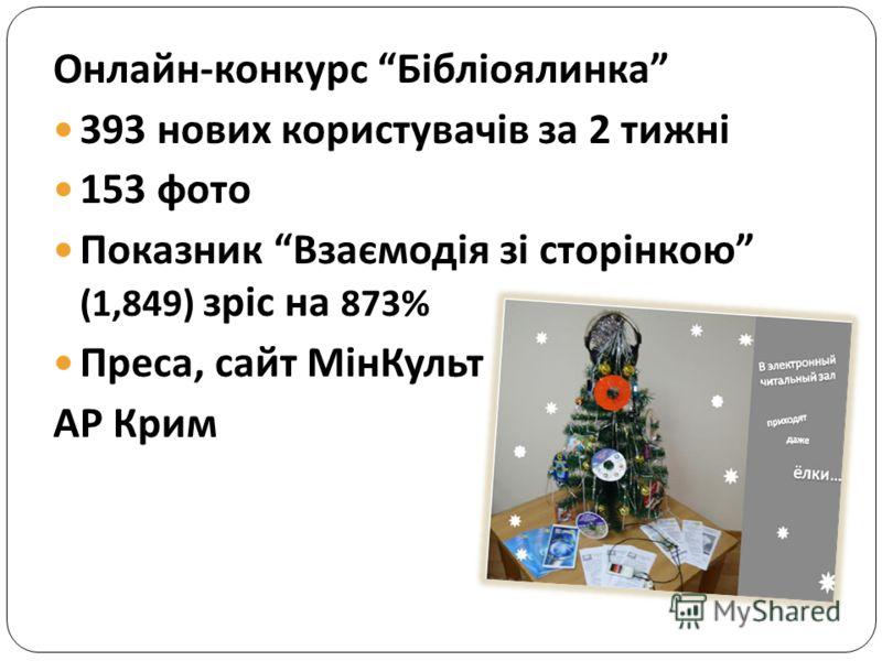 Онлайн-конкурс Бібліоялинка 393 нових користувачів за 2 тижні 153 фото Показник Взаємодія зі сторінкою (1,849) зріс на 873% Преса, сайт МінКульт АР Крим
