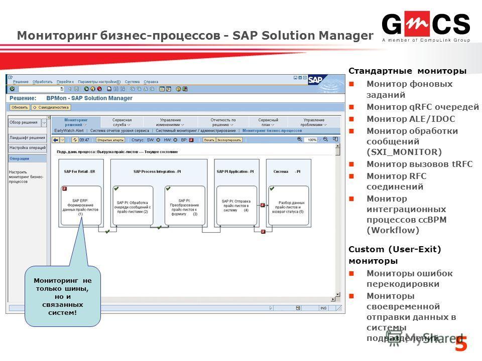 5 Мониторинг бизнес-процессов - SAP Solution Manager Стандартные мониторы Монитор фоновых заданий Монитор qRFC очередей Монитор ALE/IDOC Монитор обработки сообщений (SXI_MONITOR) Монитор вызовов tRFC Монитор RFC соединений Монитор интеграционных проц