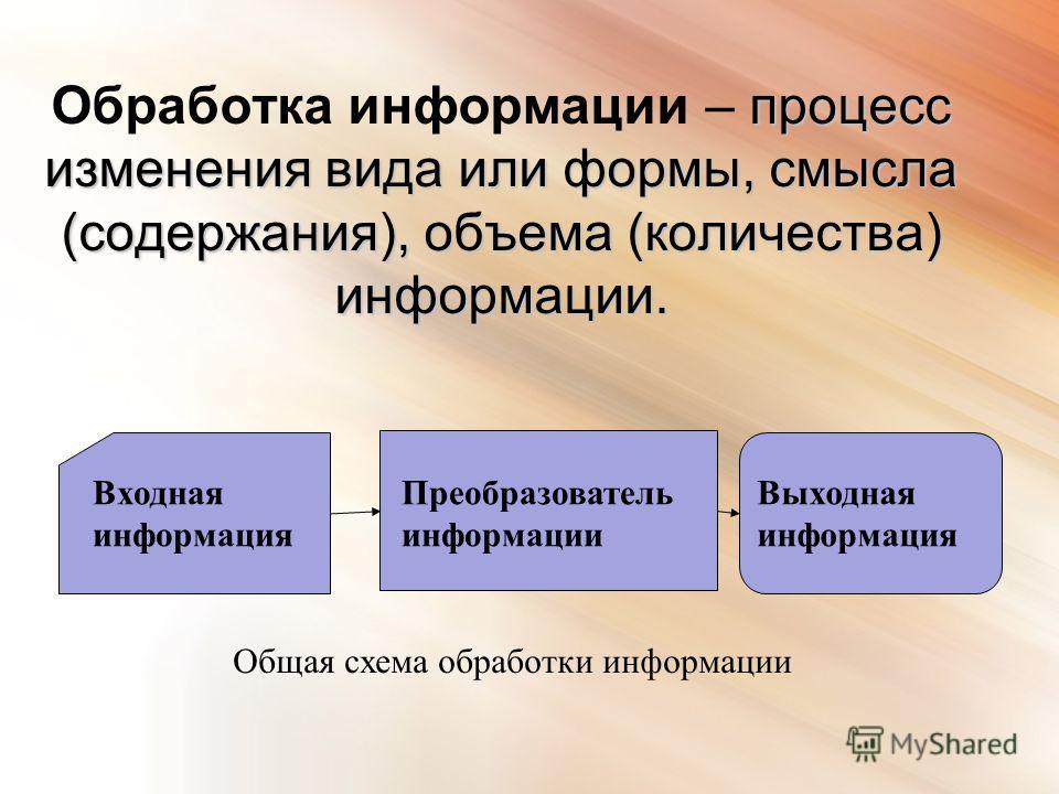 процесс изменения вида или формы, смысла (содержания), объема (количества) информации. Обработка информации – процесс изменения вида или формы, смысла (содержания), объема (количества) информации. Входная информация Преобразователь информации Выходна