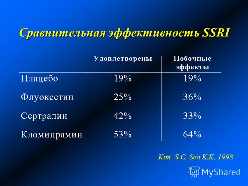 Сравнительная эффективность SSRI Kim S.C, Seo K.K, 1998