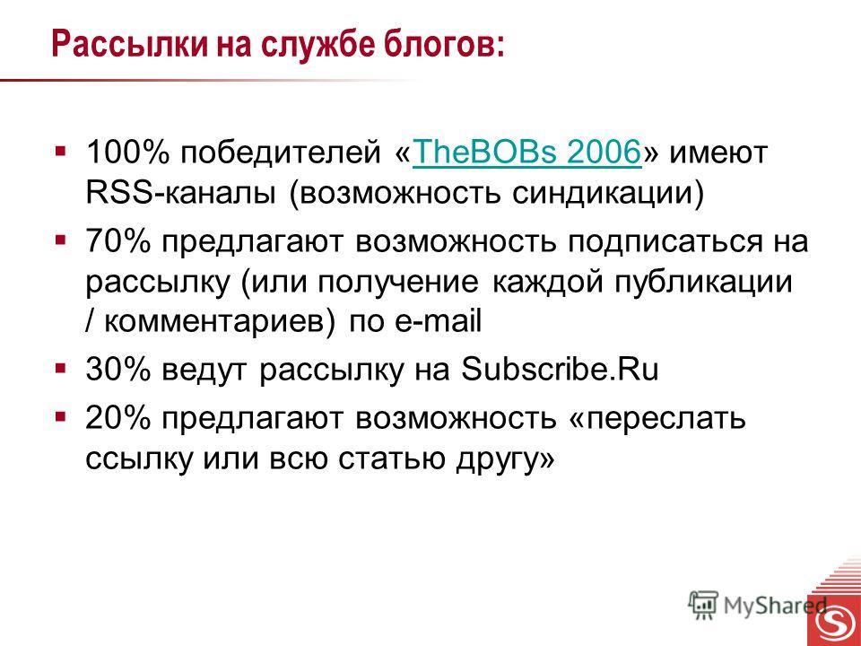Рассылки на службе блогов: 100% победителей «TheBOBs 2006» имеют RSS-каналы (возможность синдикации)TheBOBs 2006 70% предлагают возможность подписаться на рассылку (или получение каждой публикации / комментариев) по e-mail 30% ведут рассылку на Subsc