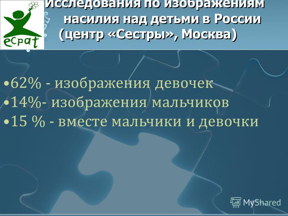 Исследования по изображениям насилия над детьми в России (центр «Сестры», Москва) 62% - изображения девочек 14%- изображения мальчиков 15 % - вместе мальчики и девочки