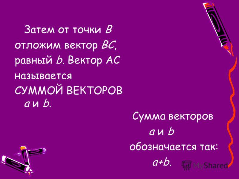 Затем от точки В отложим вектор ВС, равный b. Вектор АC называется СУММОЙ ВЕКТОРОВ а и b. Сумма векторов а и b обозначается так: а+b.