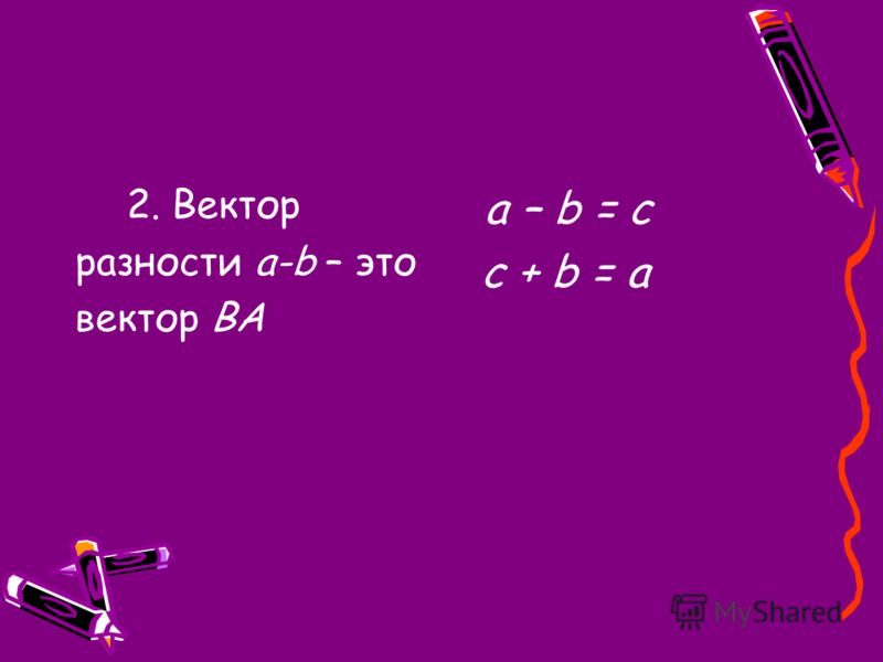 2. Вектор разности а-b – это вектор ВА а – b = с с + b = a