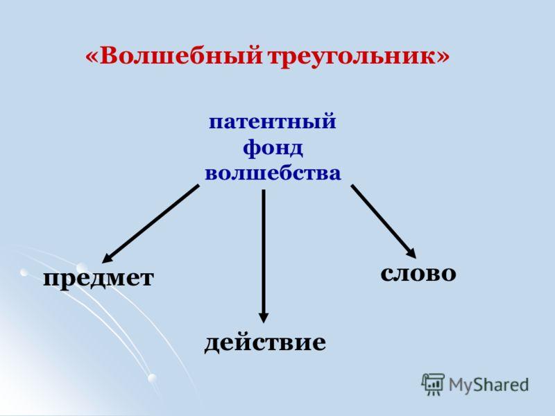 «Волшебный треугольник» патентный фонд волшебства предмет действие слово