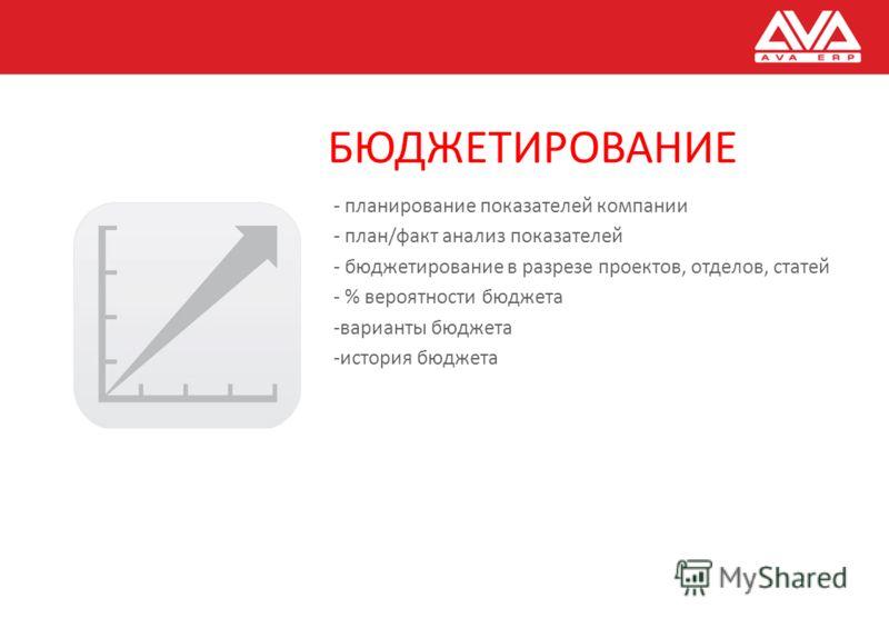 БЮДЖЕТИРОВАНИЕ - планирование показателей компании - план/факт анализ показателей - бюджетирование в разрезе проектов, отделов, статей - % вероятности бюджета -варианты бюджета -история бюджета